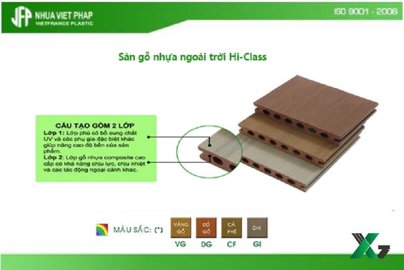 Sàn gỗ nhựa ngoài trời 2 lớp Hi-Class